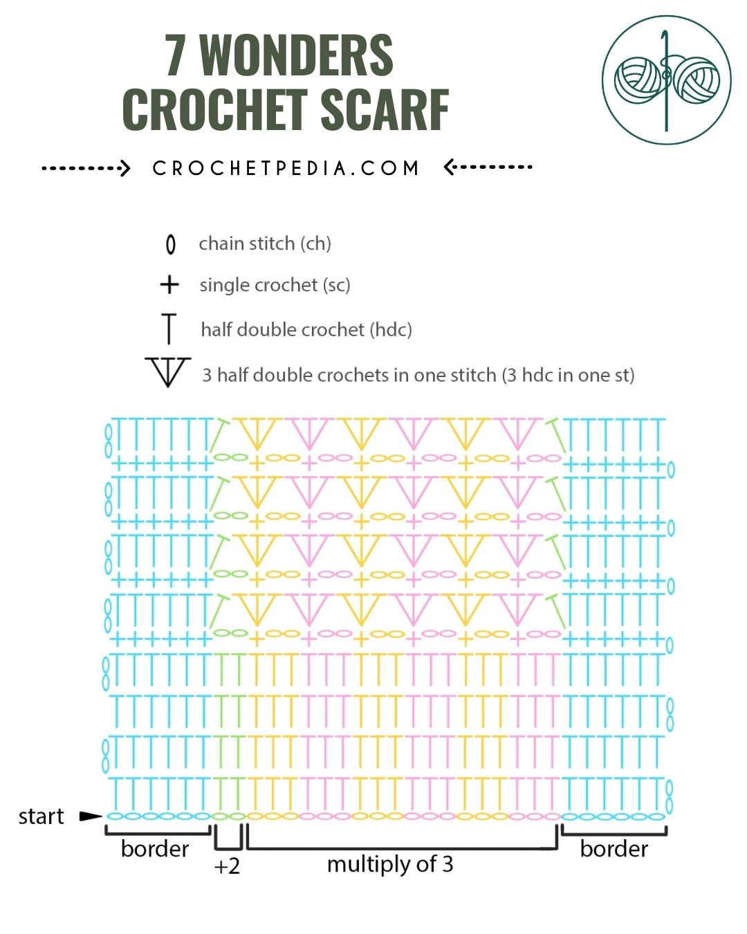 chart for the scarf