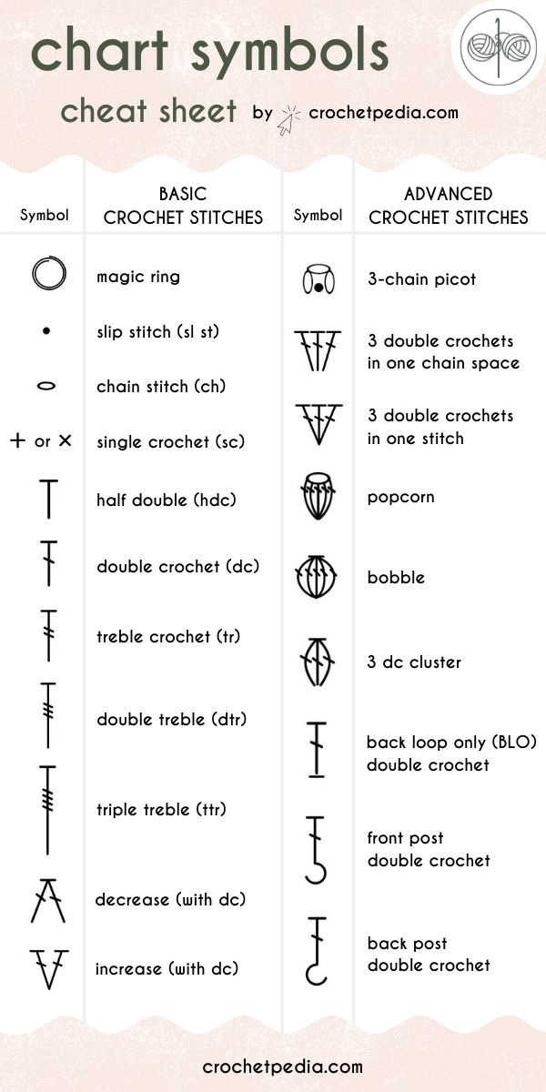 crochet chart symbols cheat sheet